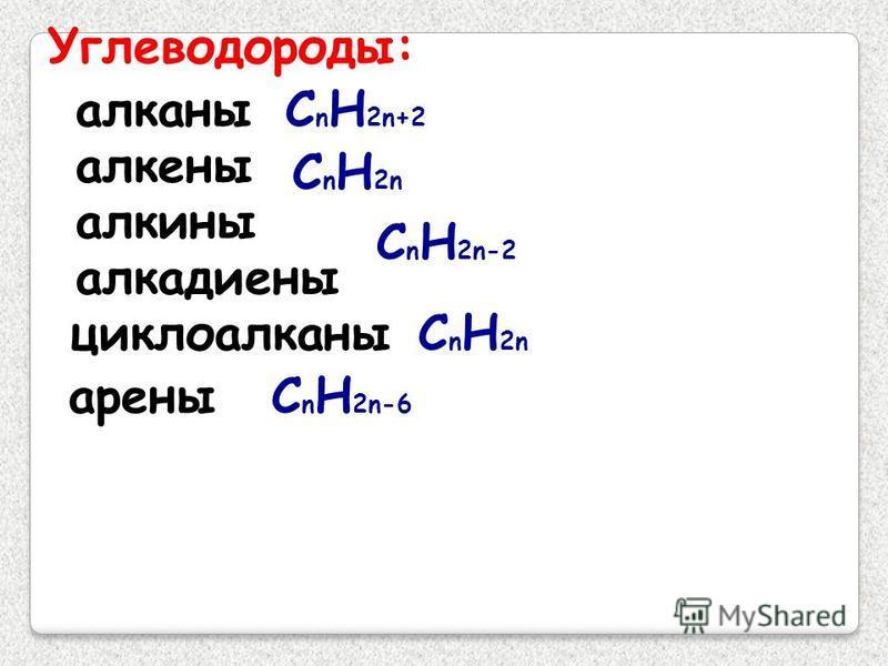 Углеводороды: алканы алкены алкины алкадиены циклоалканы арены С n H 2n+2 С n H 2n С n H 2n-2 С n H 2n С n H 2n-6