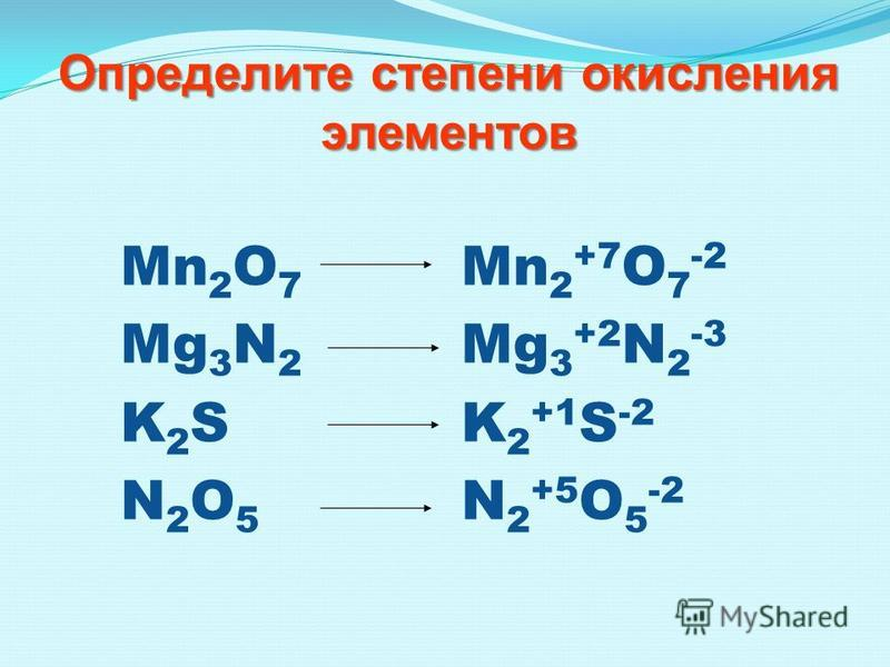 Определите степени окисления элементов Mn 2 O 7 Mg 3 N 2 K2SK2S N2O5N2O5 Mn 2 +7 O 7 -2 Mg 3 +2 N 2 -3 K 2 +1 S -2 N 2 +5 O 5 -2