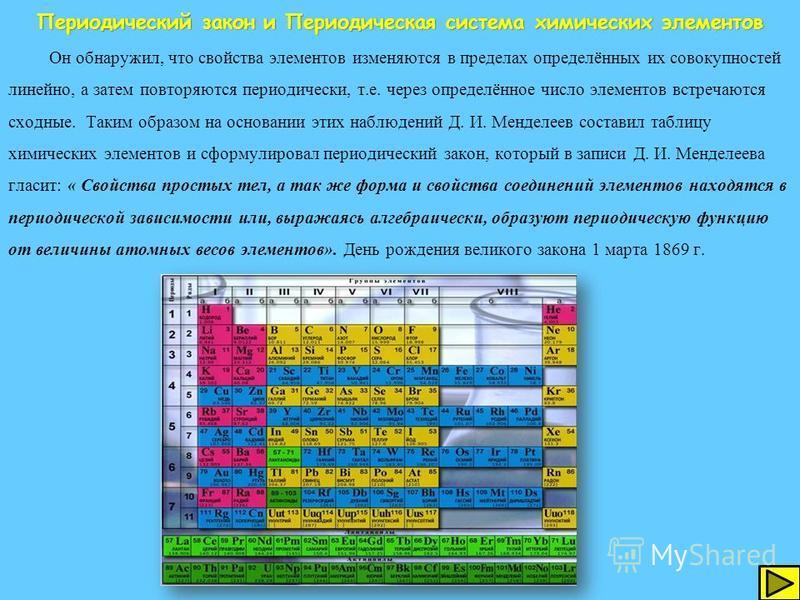 В отличие от учёных - предшественников, Д. И. Менделеев обнаружил закономерности в изменении свойств, сравнивая между собой все известные ему 63 элемента. Целью поисков Д. И. Менделеева при создании Периодической системы химических элементов было нах