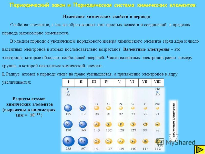 Периодический закон и Периодическая система химических элементов Число нейтронов (N) = Массовое число (A) - Число протонов (Z) Для того чтобы рассчитать число нейтронов в атоме, необходимо взять округлённое значение массового числа в ПСХЭ или в табли