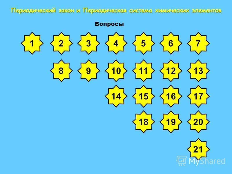 Значение Периодического закона - Его открытие дало мощнейший толчок в развитии физических и химических знаний; - Были разработаны теории строения атома и химической связи. Благодаря Периодической системе химических элементов Д. И. Менделеева - Сложил