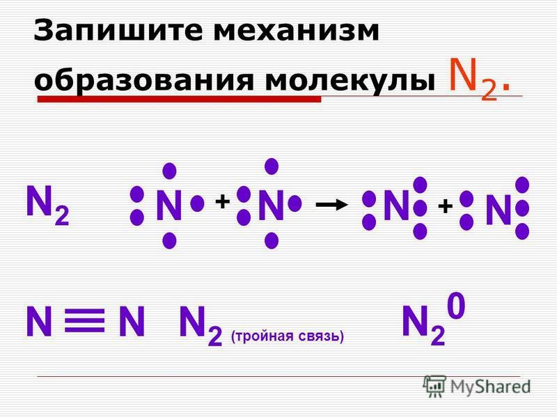 Запишите механизм образования молекулы N 2. N2N2 NNN N NNN 2 (тройная связь) N20N20 + +