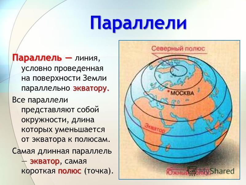 Параллели Параллель экватору. Параллель линия, условно проведенная на поверхности Земли параллельно экватору. Все параллели представляют собой окружности, длина которых уменьшается от экватора к полюсам. экватор полюс Самая длинная параллель экватор,