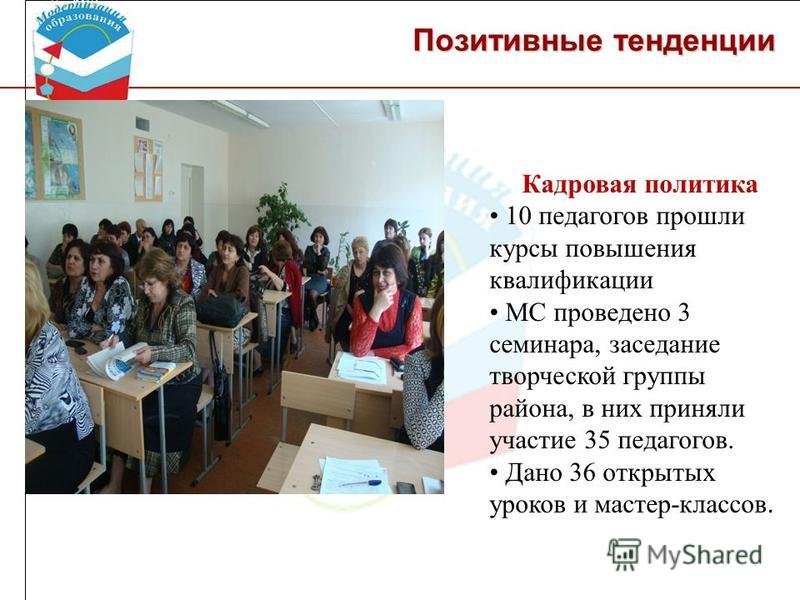 Позитивные тенденции Кадровая политика 10 педагогов прошли курсы повышения квалификации МС проведено 3 семинара, заседание творческой группы района, в них приняли участие 35 педагогов. Дано 36 открытых уроков и мастер-классов.