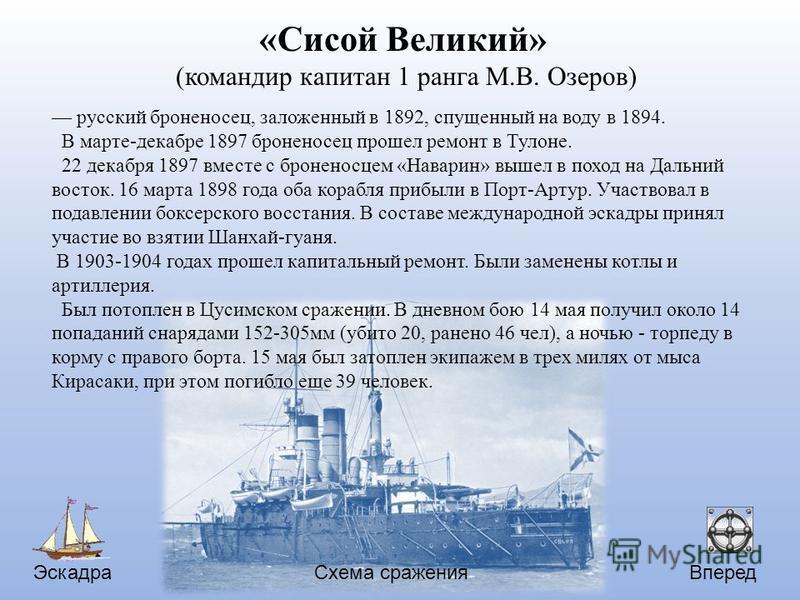 Эскадра Вперед Схема сражения «Сисой Великий» (командир капитан 1 ранга М.В. Озеров) русский броненосец, заложенный в 1892, спущенный на воду в 1894. В марте-декабре 1897 броненосец прошел ремонт в Тулоне. 22 декабря 1897 вместе с броненосцем «Навари