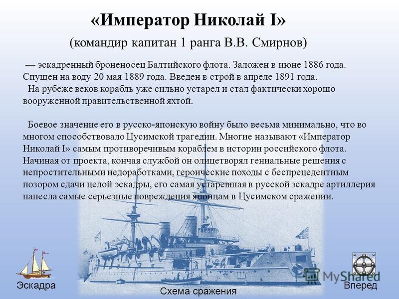 Эскадра Вперед Схема сражения «Император Николай I» (командир капитан 1 ранга В.В. Смирнов) эскадренный броненосец Балтийского флота. Заложен в июне 1886 года. Спущен на воду 20 мая 1889 года. Введен в строй в апреле 1891 года. На рубеже веков корабл