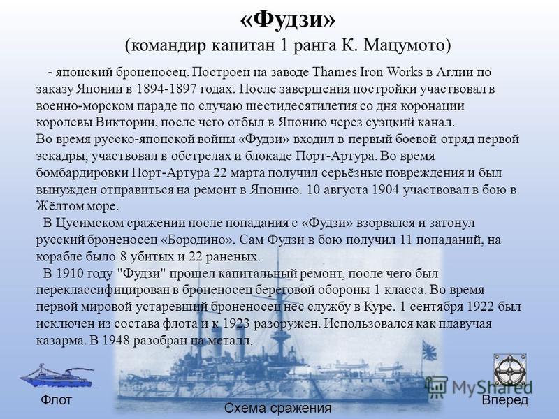 Вперед Схема сражения Флот «Фудзи» (командир капитан 1 ранга К. Мацумото) - японский броненосец. Построен на заводе Thames Iron Works в Аглии по заказу Японии в 1894-1897 годах. После завершения постройки участвовал в военно-морском параде по случаю