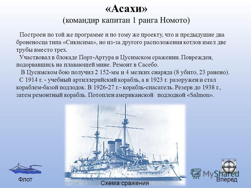 Вперед Схема сражения Флот «Асахи» (командир капитан 1 ранга Номото) Построен по той же программе и по тому же проекту, что и предыдущие два броненосца типа «Сикисима», но из-за другого расположения котлов имел две трубы вместо трех. Участвовал в бло