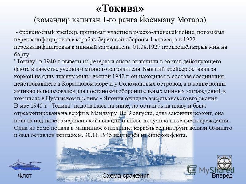 Вперед Схема сражения Флот «Токива» (командир капитан 1-го ранга Йосимацу Мотаро) - броненосный крейсер, принимал участие в русско-японской войне, потом был переквалифицирован в корабль береговой обороны 1 класса, а в 1922 переквалифицирован в минный
