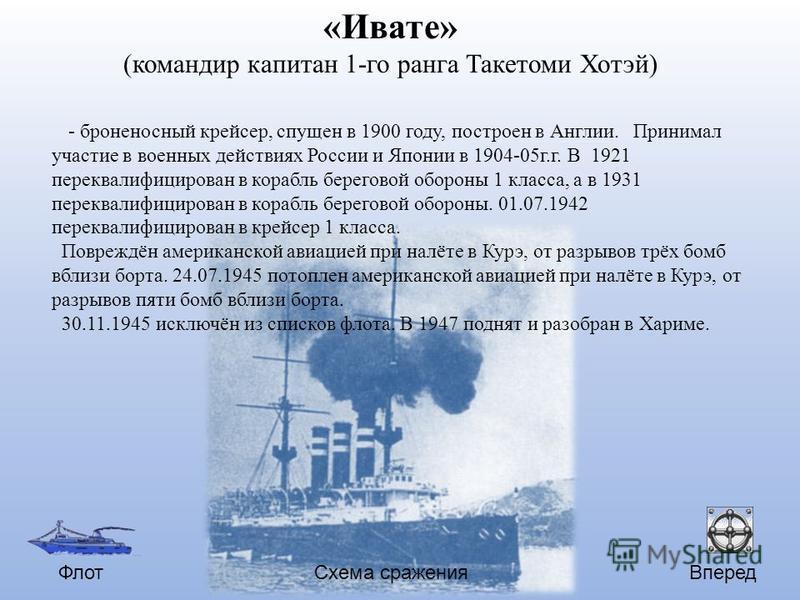 Вперед Схема сражения Флот «Ивате» (командир капитан 1-го ранга Такетоми Хотэй) - броненосный крейсер, спущен в 1900 году, построен в Англии. Принимал участие в военных действиях России и Японии в 1904-05 г.г. В 1921 переквалифицирован в корабль бере