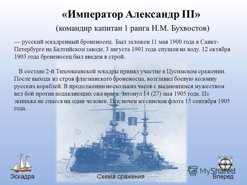 Эскадра Вперед Схема сражения «Император Александр III» (командир капитан 1 ранга Н.М. Бухвостов) русский эскадренный броненосец. Был заложен 11 мая 1900 года в Санкт- Петербурге на Балтийском заводе, 3 августа 1901 года спущен на воду. 12 октября 19