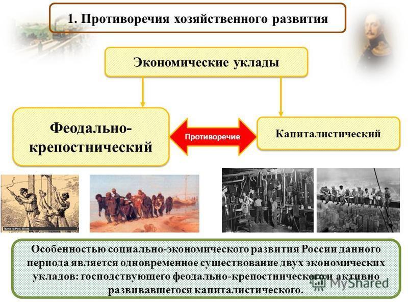 1. Противоречия хозяйственного развития Экономические уклады Феодально- крепостнический Капиталистический Противоречие Особенностью социально-экономического развития России данного периода является одновременное существование двух экономических уклад