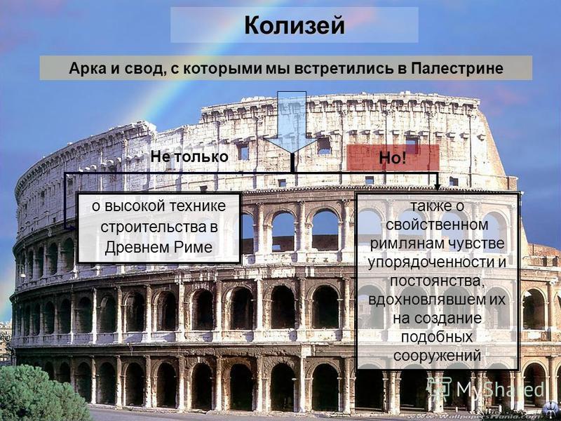 Колизей Арка и свод, с которыми мы встретились в Палестрине о высокой технике строительства в Древнем Риме Не только о высокой технике строительства в Древнем Риме также о свойственном римлянам чувстве упорядоченности и постоянства, вдохновлявшем их
