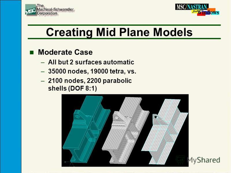 Creating Mid Plane Models n Moderate Case –All but 2 surfaces automatic –35000 nodes, 19000 tetra, vs. –2100 nodes, 2200 parabolic shells (DOF 8:1)