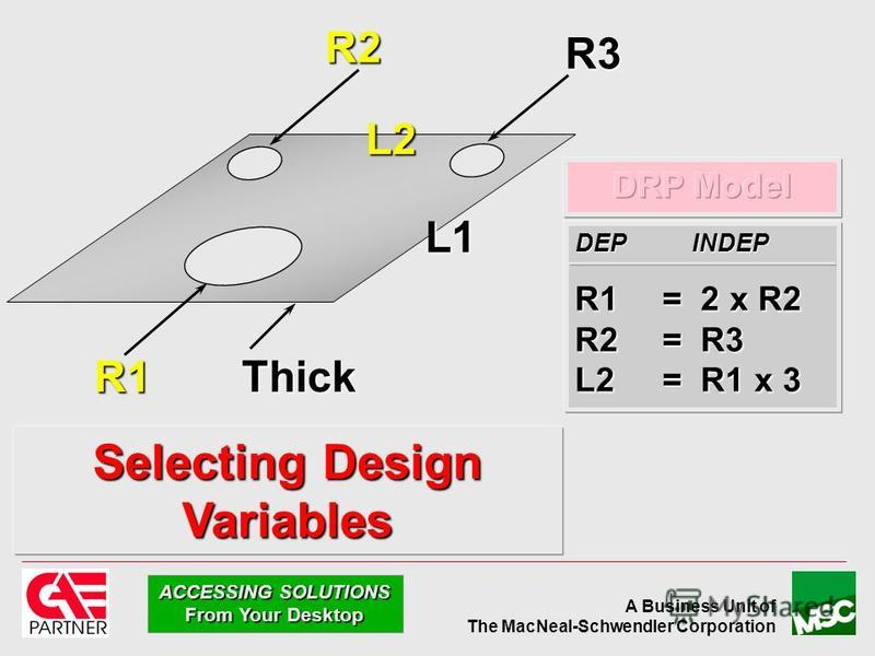 A Business Unit of The MacNeal-Schwendler Corporation ACCESSING SOLUTIONS From Your Desktop R1 L2 L1 R3 R2 DEP INDEP R1 = 2 x R2 R2 = R3 L2 = R1 x 3 Thick Selecting Design Variables