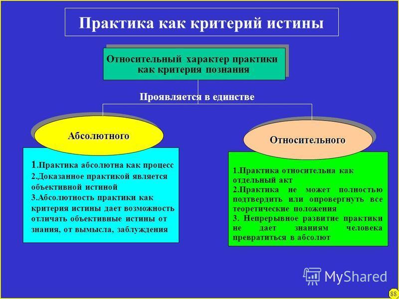 Практика и ее роль в познании Практика - это материально-чувственная деятельность по преобразованию объективной реальности, осуществляемая в конкретном социокультурном контексте. Атрибут практически- деятельностного субъекта с объектом. Производствен