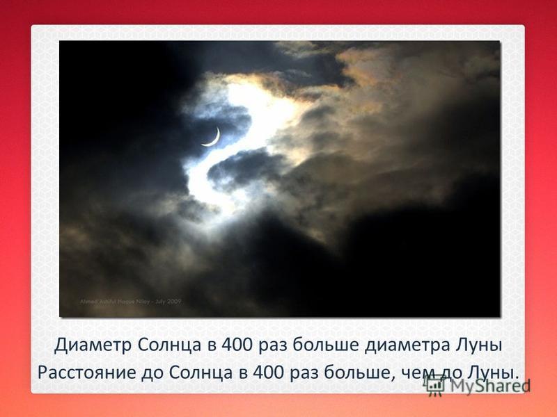 Диаметр Солнца в 400 раз больше диаметра Луны Расстояние до Солнца в 400 раз больше, чем до Луны.