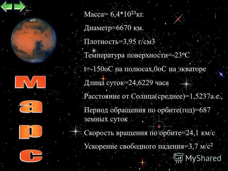 21 Юпитер, пятая и самая большая планета Солнечной системы, более чем в два раза тяжелее, чем все другие планеты вместе взятые и почти в 318 раз тяжелее Земли. Обладая