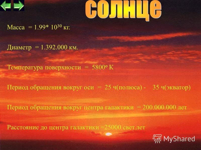 2 земля меркурий уран луна венера юпитер марс нептун сатурн солнце Затмения Ученые Десятая планета