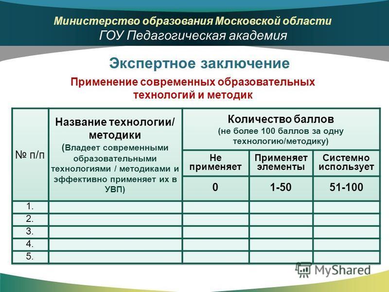 Министерство образования Московской области ГОУ Педагогическая академия Экспертное заключение Применение современных образовательных технологий и методик