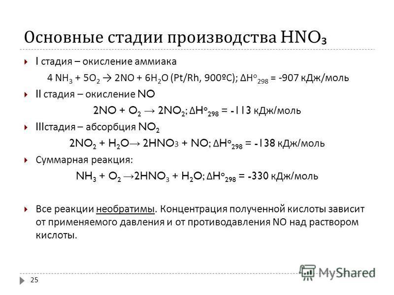 Основные стадии производства HNO I стадия – окисление аммиака 4 NH 3 + 5O 2 2NO + 6H 2 O (Pt/Rh, 900º С ); Δ H o 298 = -907 к Дж / моль II стадия – окисление NO 2NO + O 2 2NO 2 ; Δ H o 298 = -113 к Дж / моль III стадия – абсорбция NO 2 2NO 2 + H 2 O
