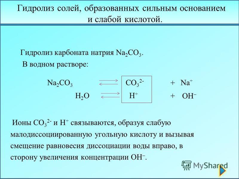 NH 4 NO 3 Уравнение реакции гидролиза нитрата аммония H2OH2O+ NH 4 OH +HNO 3 В ионной форме: NH 4 + +NO 3 – + H2OH2O NH 4 OH + H+ H+ + NH 4 + +H2OH2ONH 4 OH + H+ H+ Реакция среды при гидролизе соли, образованной слабым основанием и сильной кислотой,