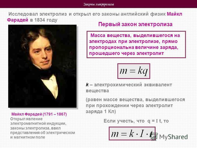 Законы электролиза Исследовал электролиз и открыл его законы английский физик Майкл Фарадей в 1834 году Майкл Фарадей (1791 – 1867) Открыл явление электромагнитной индукции, законы электролиза, ввел представления об электрическом и магнитном поле Пер