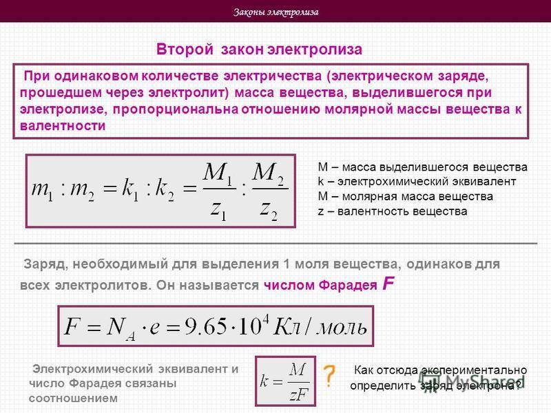 Законы электролиза Второй закон электролиза При одинаковом количестве электричества (электрическом заряде, прошедшем через электролит) масса вещества, выделившегося при электролизе, пропорциональна отношению молярной массы вещества к валентности M –