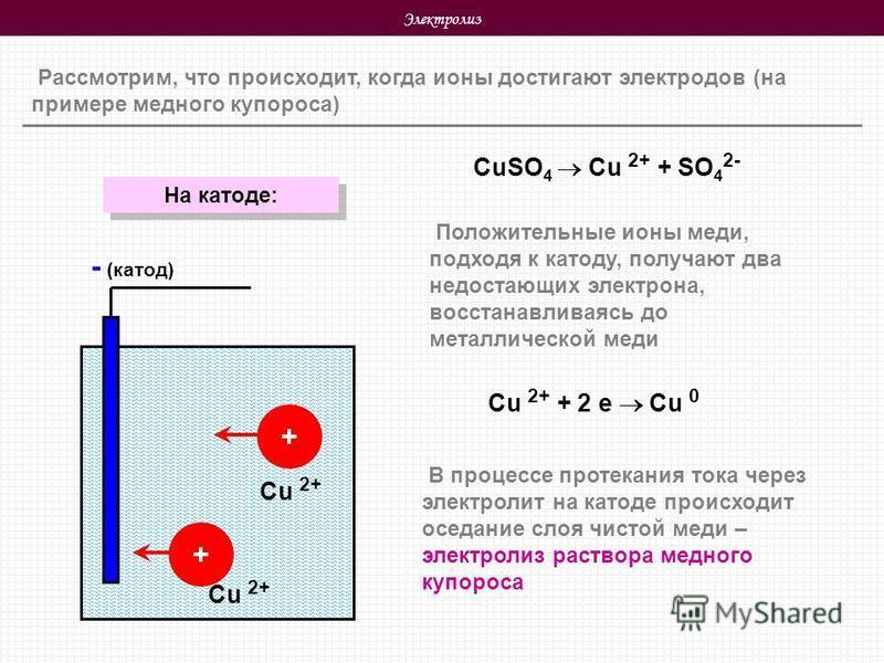 Электролиз Рассмотрим, что происходит, когда ионы достигают электродов (на примере медного купороса) CuSO 4 Cu 2+ + SO 4 2- + + - (катод) Положительные ионы меди, подходя к катоду, получают два недостающих электрона, восстанавливаясь до металлической