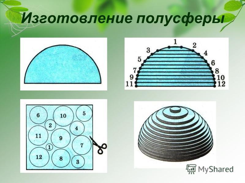 Изготовление полусферы