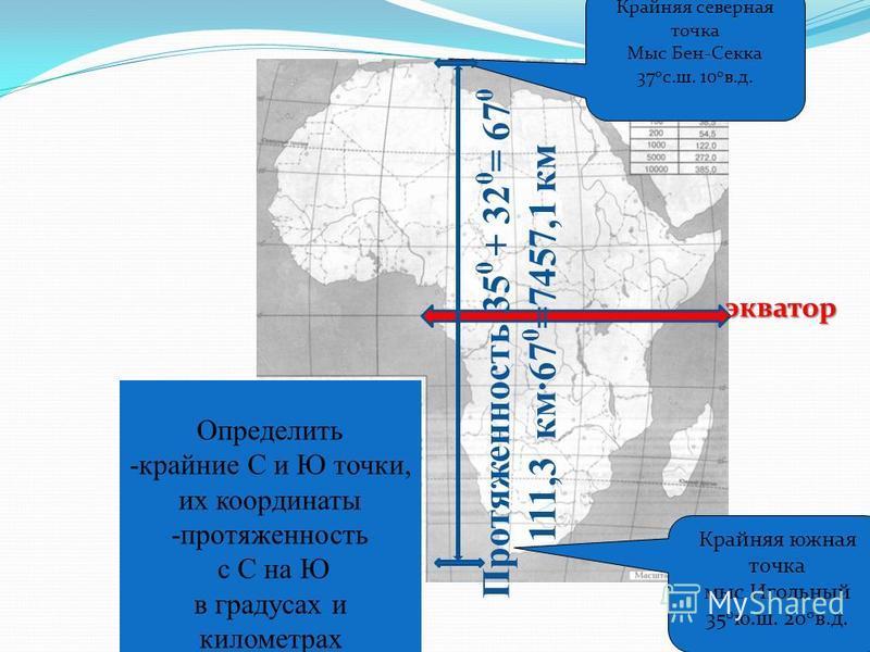 Крайняя южная точка мыс Игольный 35 0 ю.ш. 20 0 в.д. Крайняя северная точка Мыс Бен-Секка 37 0 с.ш. 10 0 в.д. Протяженность 35 0 + 32 0 = 67 0 111,3 км 67 0 =7457,1 км Определить -крайние С и Ю точки, их координаты -протяженность с С на Ю в градусах