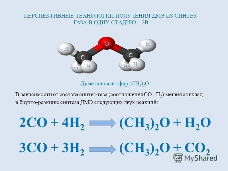H C C O H HH H H Диметиловый эфир (CH 3 ) 2 O В зависимости от состава синтез-газа (соотношения CO : H 2 ) меняется вклад в брутто-реакцию синтеза ДМЭ следующих двух реакций: 2CO + 4H 2 (CH 3 ) 2 O + H 2 O 3CO + 3H 2 (CH 3 ) 2 O + CO 2 ПЕРСПЕКТИВНЫЕ
