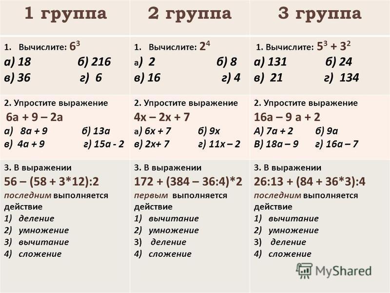1 группа 2 группа 3 группа 1.Вычислите: 6 3 а) 18 б) 216 в) 36 г) 6 1.Вычислите: 2 4 а ) 2 б) 8 в) 16 г) 4 1. Вычислите: 5 3 + 3 2 а) 131 б) 24 в) 21 г) 134 2. Упростите выражение 6 а + 9 – 2 а а) 8 а + 9 б) 13 а в) 4 а + 9 г) 15 а - 2 2. Упростите в