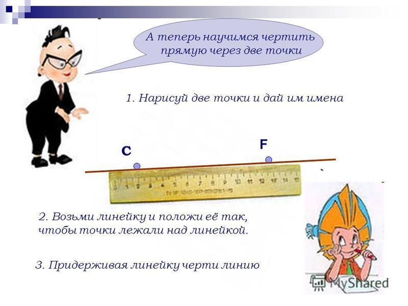 А теперь научимся чертить прямую через две точки 1. Нарисуй две точки и дай им имена С F 2. Возьми линейку и положи её так, чтобы точки лежали над линейкой. 3. Придерживая линейку черти линию