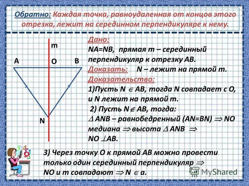 Обратно: Каждая точка, равноудаленная от концов этого отрезка, лежит на серединном перендикуляре к нему. А N m B O Дано: NА=NВ, прямая m – серединный перендикуляр к отрезку АВ. Доказать: N – лежит на прямой m. Доказательство: 1)Пусть N АВ, тогда N со