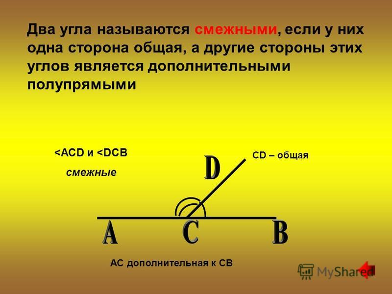 Два угла называются смежными, если у них одна сторона общая, а другие стороны этих углов является дополнительными полупрямыми СD – общая АС дополнительная к СВ <АСD и <DCB смежные