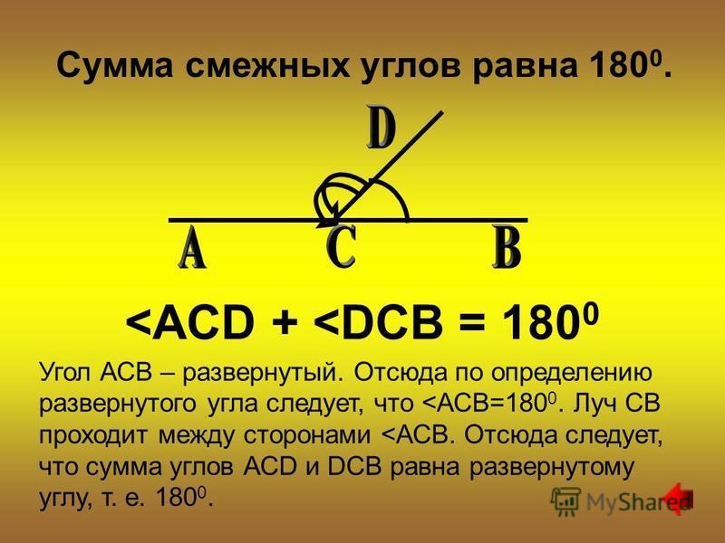 Сумма смежных углов равна 180 0. <ACD + <DCB = 180 0 Угол АСВ – развернутый. Отсюда по определению развернутого угла следует, что <АСВ=180 0. Луч СВ проходит между сторонами <АСВ. Отсюда следует, что сумма углов АСD и DСВ равна развернутому углу, т.