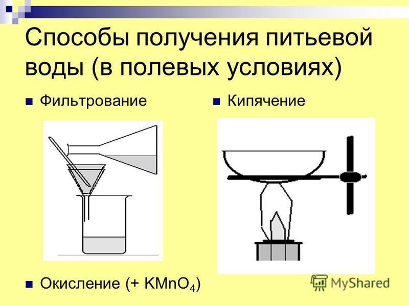 Способы получения питьевой воды (в полевых условиях) Фильтрование Окисление (+ KMnO 4 ) Кипячение
