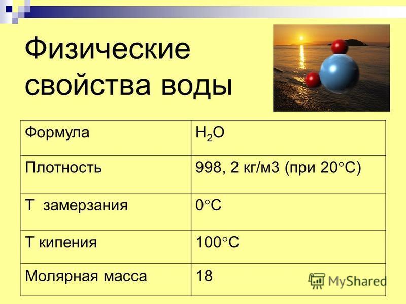 Физические свойства воды ФормулаН2OН2O Плотность 998, 2 кг/м 3 (при 20°С) Т замерзания 0°С Т кипения 100°С Молярная масса 18