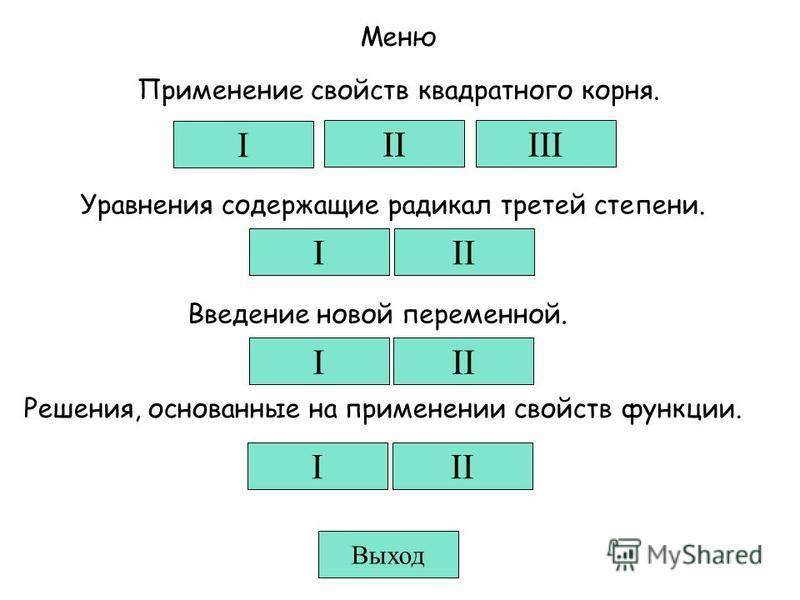 IIIII III I I Выход Применение свойств квадратного корня. Уравнения содержащие радикал третей степени. Введение новой переменной. Меню II Решения, основанные на применении свойств функции. III