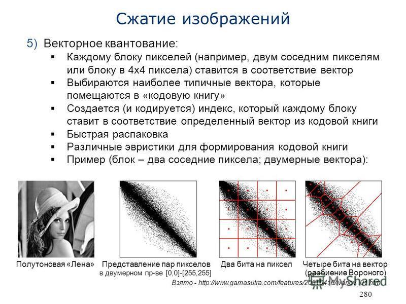 280 Сжатие изображений 5)Векторное квантование: Каждому блоку пикселей (например, двум соседним пикселям или блоку в 4 х 4 пиксела) ставится в соответствие вектор Выбираются наиболее типичные вектора, которые помещаются в «кодовую книгу» Создается (и