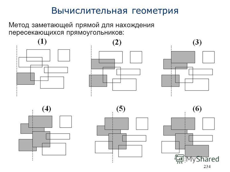 234 Вычислительная геометрия Метод заметающей прямой для нахождения пересекающихся прямоугольников: