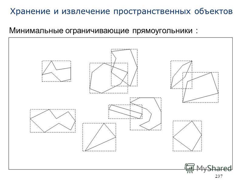 237 Хранение и извлечение пространственных объектов Минимальные ограничивающие прямоугольники :