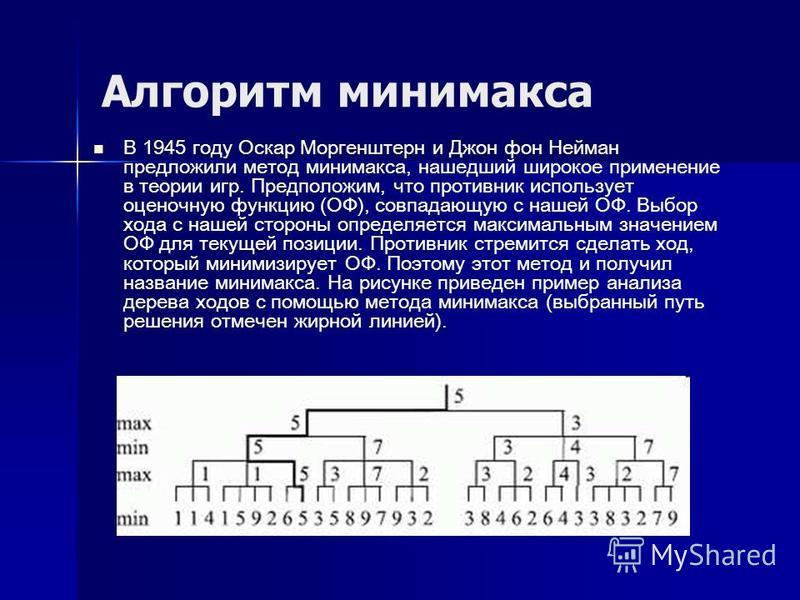 Алгоритм минимакса В 1945 году Оскар Моргенштерн и Джон фон Нейман предложили метод минимакса, нашедший широкое применение в теории игр. Предположим, что противник использует оценочную функцию (ОФ), совпадающую с нашей ОФ. Выбор хода с нашей стороны