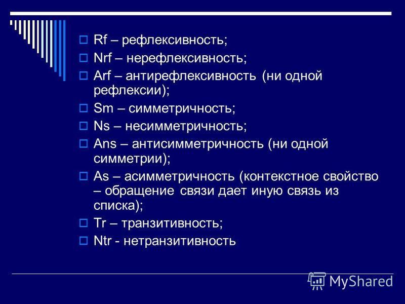 Rf – рефлексивность; Nrf – не рефлексивность; Arf – антирефлексивность (ни одной рефлексии); Sm – симметричность; Ns – несимметричность; Ans – антисимметричность (ни одной симметрии); As – асимметричность (контекстное свойство – обращение связи дает