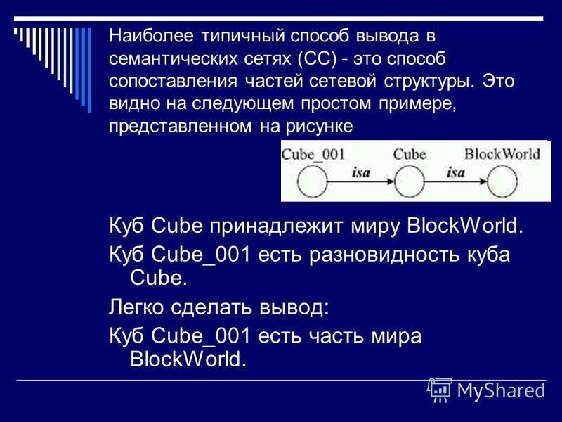 Наиболее типичный способ вывода в семантических сетях (СС) - это способ сопоставления частей сетевой структуры. Это видно на следующем простом примере, представленном на рисунке Куб Cube принадлежит миру BlockWorld. Куб Cube_001 есть разновидность ку