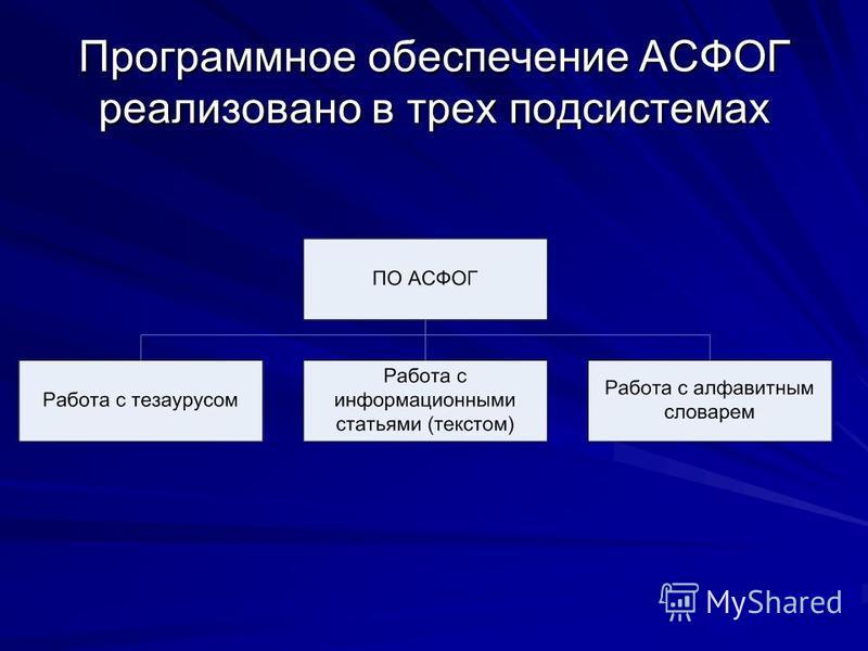 Программное обеспечение АСФОГ реализовано в трех подсистемах