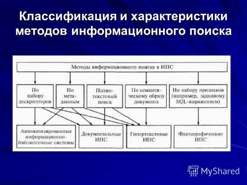 Классификация и характеристики методов информационного поиска