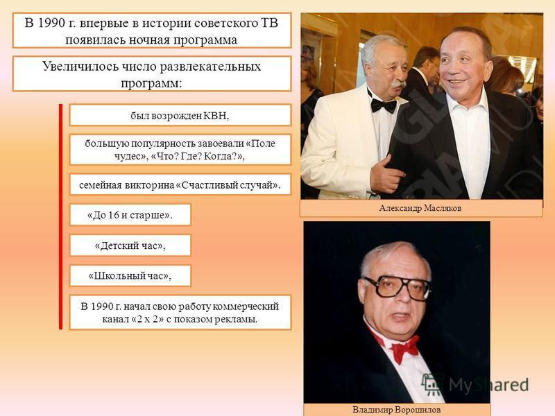 В 1990 г. впервые в истории советского ТВ появилась ночная программа Увеличилось число развлекательных программ: был возрожден КВН, большую популярность завоевали « Поле чудес », « Что? Где? Когда? », семейная викторина « Счастливый случай ». « До 16