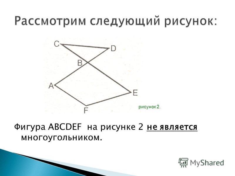 Фигура ABCDEF на рисунке 2 не является многоугольником. рисунок 2.
